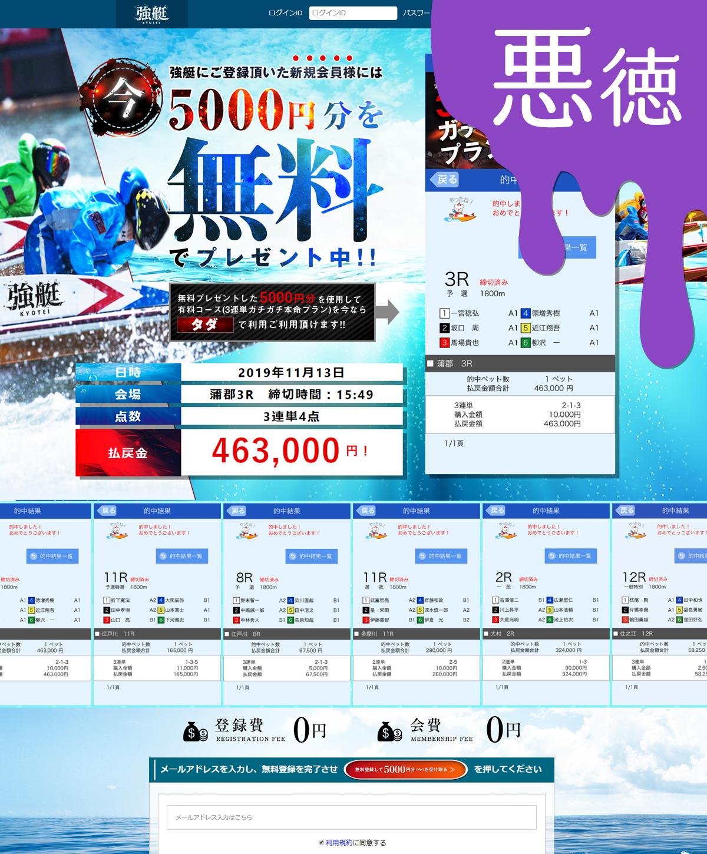 悪徳 強艇-KYOTEI-(きょうてい) 競艇予想サイトの口コミ検証や無料情報の予想結果も公開中