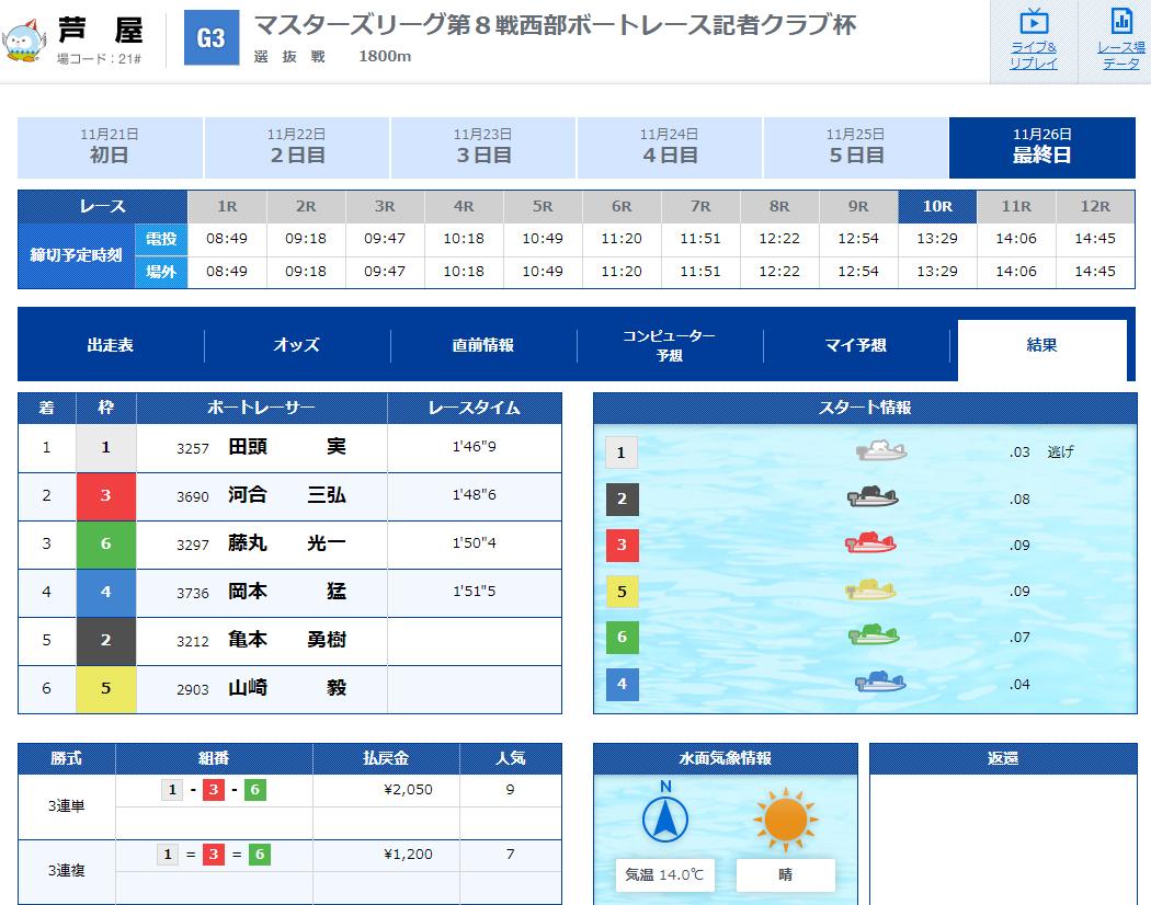 優良 ClubGinga(クラブギンガ) 競艇予想サイトの口コミ検証や無料情報の予想結果も公開中 11月26日チュートリアル結果
