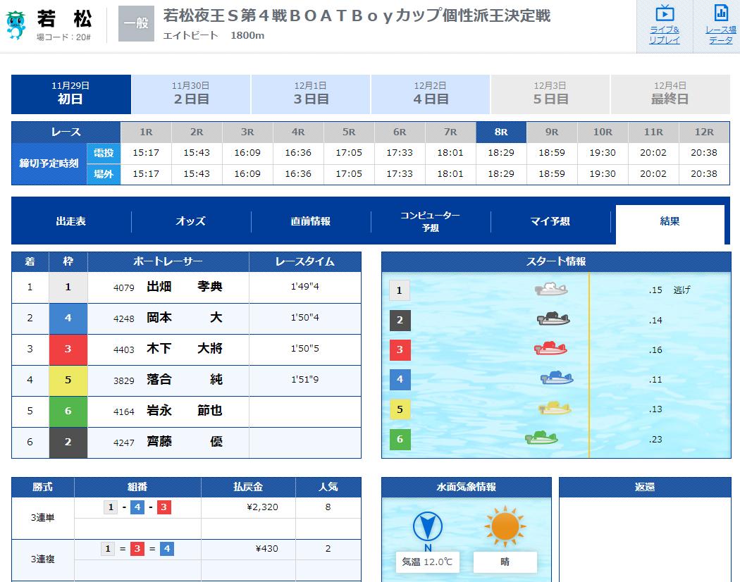 優良 ClubGinga(クラブギンガ) 競艇予想サイトの口コミ検証や無料情報の予想結果も公開中 ナイター 11月29日 1レース目結果