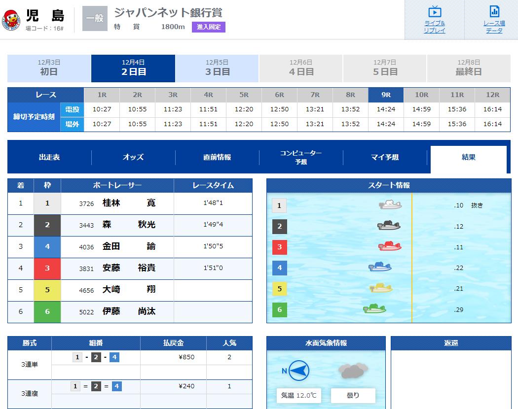 優良 ClubGinga(クラブギンガ) 競艇予想サイトの口コミ検証や無料情報の予想結果も公開中 プランADVANCE(アドバンス)1レース目結果