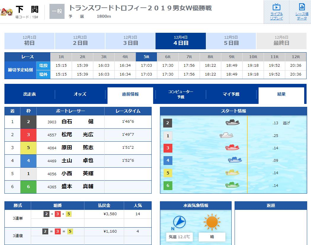 優良 ClubGinga(クラブギンガ) 競艇予想サイトの口コミ検証や無料情報の予想結果も公開中 12月4日STANDARD(スタンダード)コロガシ結果