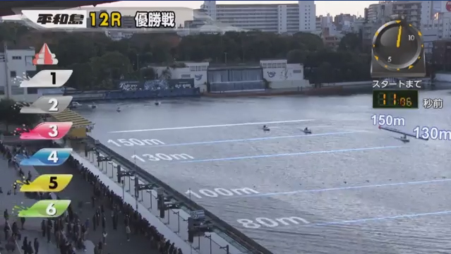 BP横浜開設12周年記念ルーキーシリーズ第22戦 優勝戦