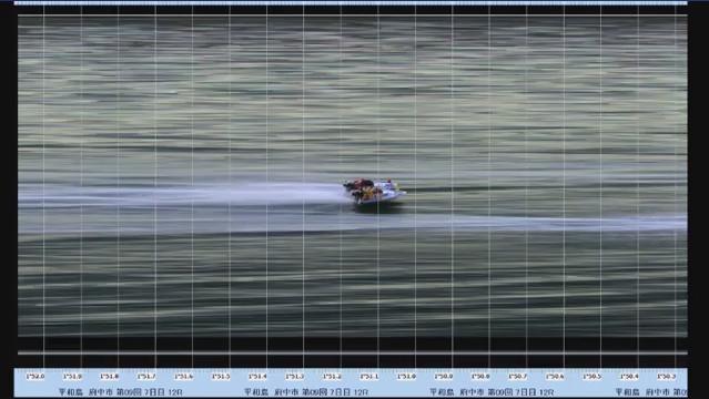 BP横浜開設12周年記念ルーキーシリーズ第22戦 3着は判定に