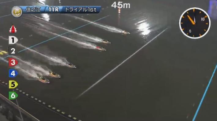 2019年グランプリ(賞金王決定戦)初日トライアル1st 11R ナイター 住之江競艇場