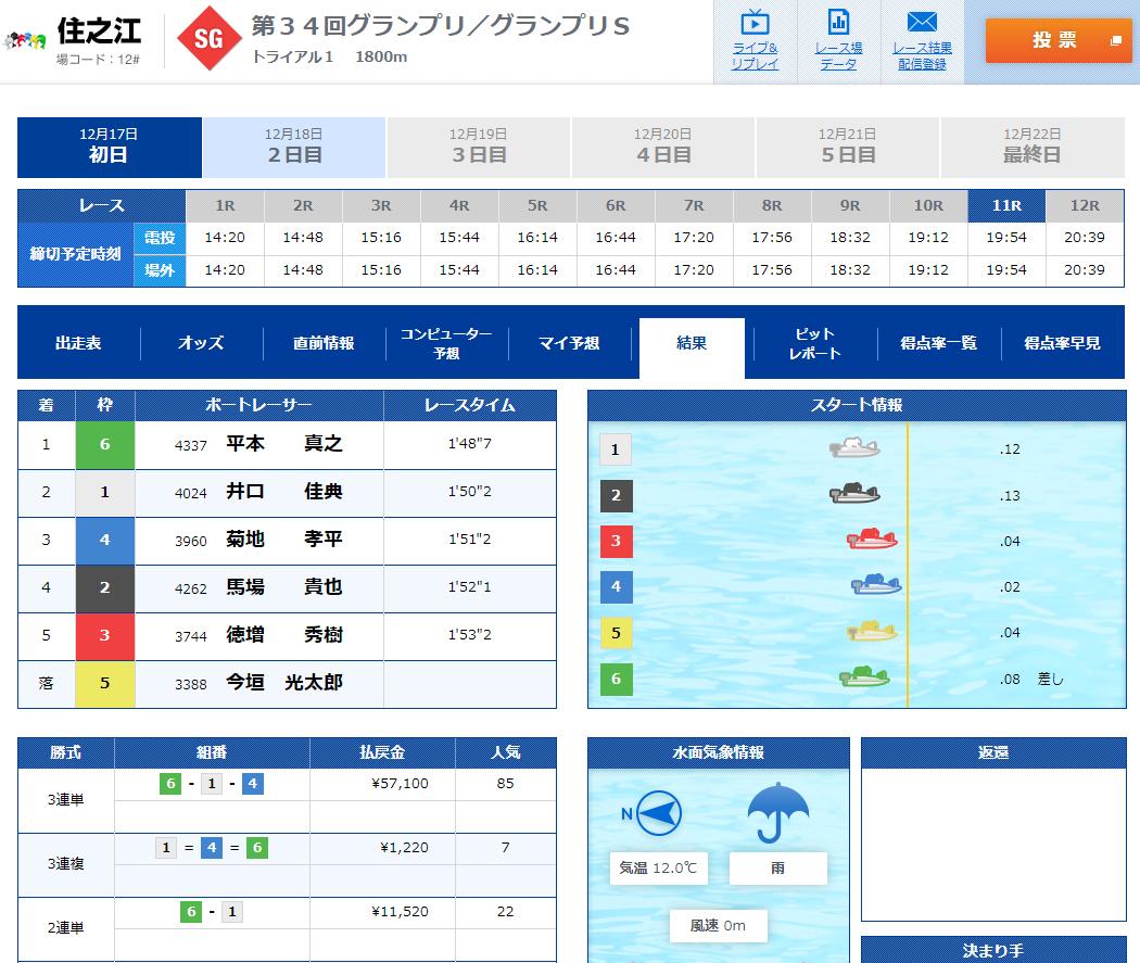 2019年グランプリ(賞金王決定戦)初日トライアル1st 11R結果 ナイター 住之江競艇場