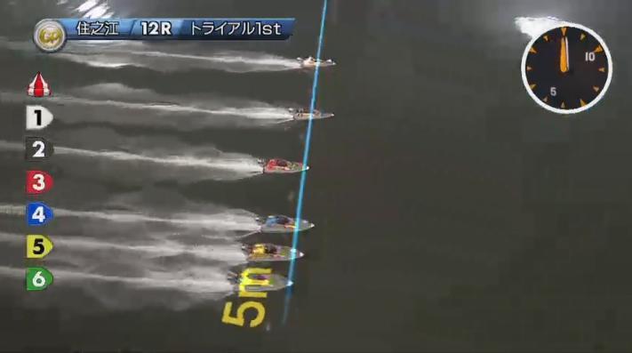 2019年グランプリ(賞金王決定戦)初日トライアル1st 12R 進入は枠なり ナイター 住之江競艇場