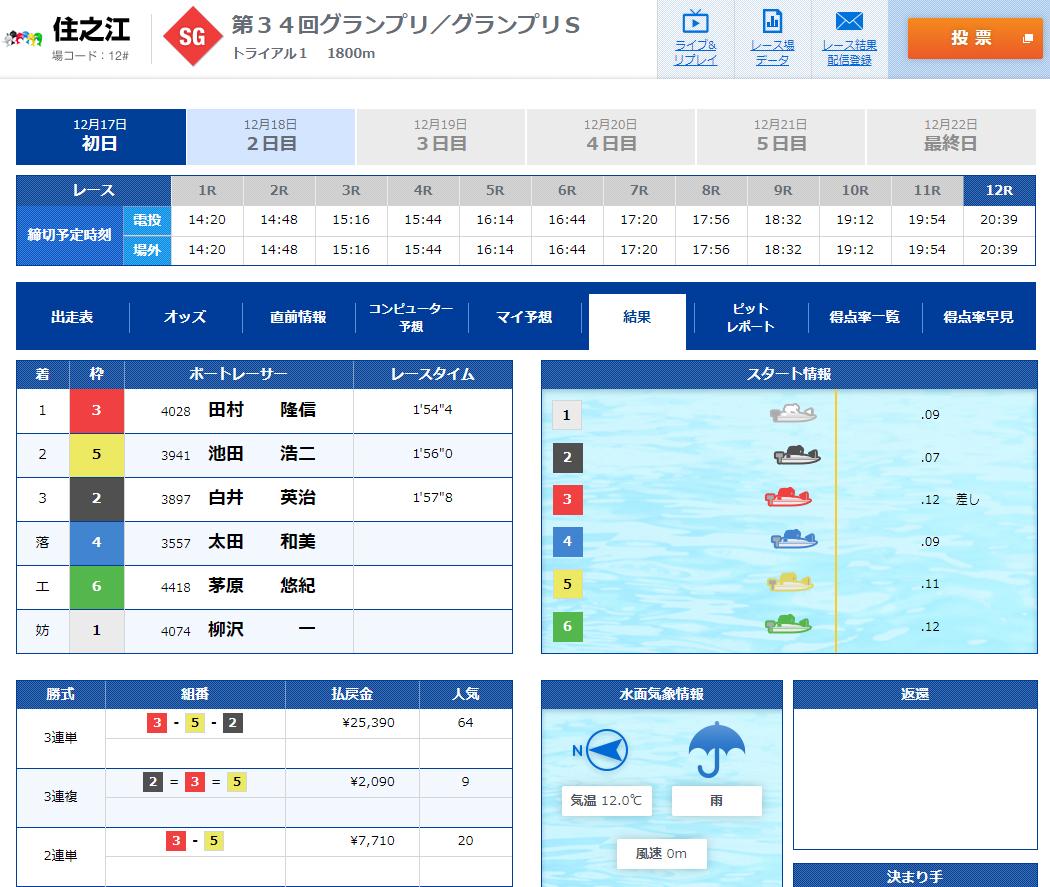 2019年グランプリ(賞金王決定戦)初日トライアル1st 12R結果 ナイター 住之江競艇場