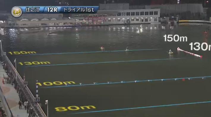 2019年グランプリ(賞金王決定戦)2日日トライアル1st 12R 進入は枠なり。3対3。 ナイター 住之江競艇場