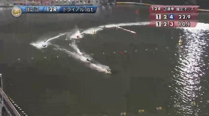 2019年グランプリ(賞金王決定戦)2日日トライアル1st 12R ナイター 上位隊形は1-2-4に 住之江競艇場