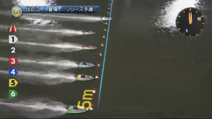 2019年グランプリシリーズ(賞金王決定戦)2日日8Rでフライング発生 ナイター 住之江競艇場