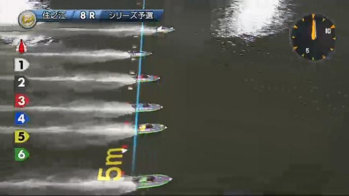 2019年グランプリシリーズ(賞金王決定戦)2日日8Rで大山千広選手が.01のフライング ナイター 住之江競艇場