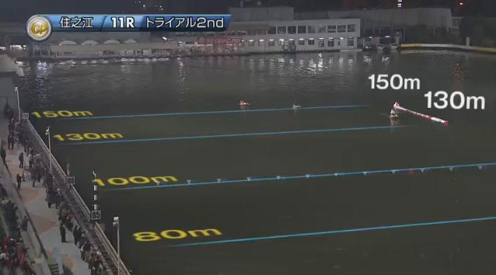 2019年グランプリ(賞金王決定戦)トライアル2nd1日目11R 進入は枠なり ナイター 住之江競艇場