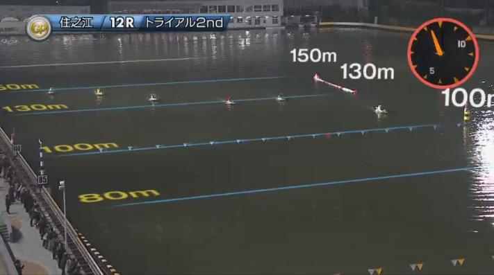 2019年グランプリ(賞金王決定戦)トライアル2nd1日目12R オールスロー ナイター 住之江競艇場