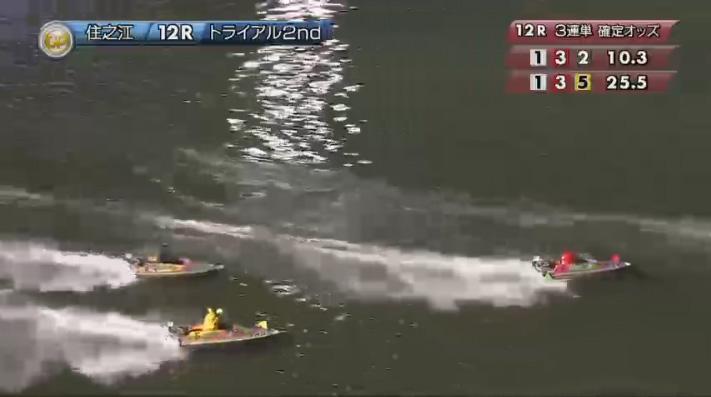 2019年グランプリ(賞金王決定戦)トライアル2nd1日目12R 平本真之選手 ナイター 住之江競艇場
