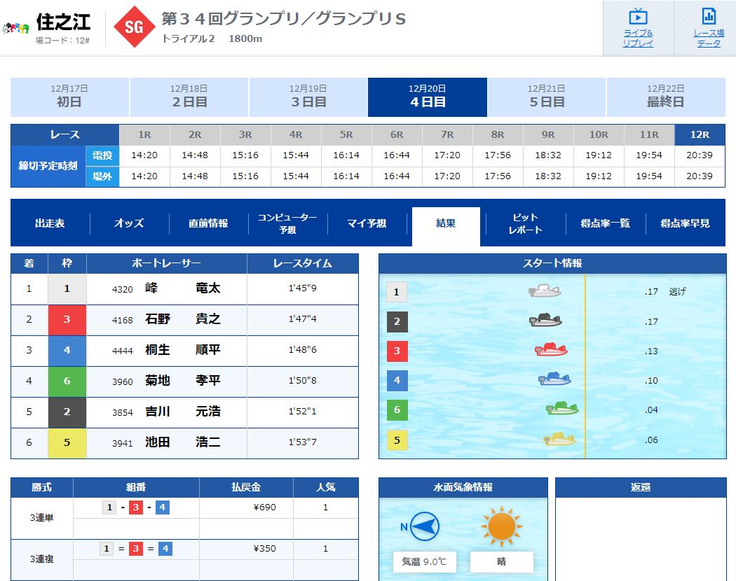 2019年グランプリ(賞金王決定戦)トライアル2nd2日目11R  ナイター 住之江競艇場