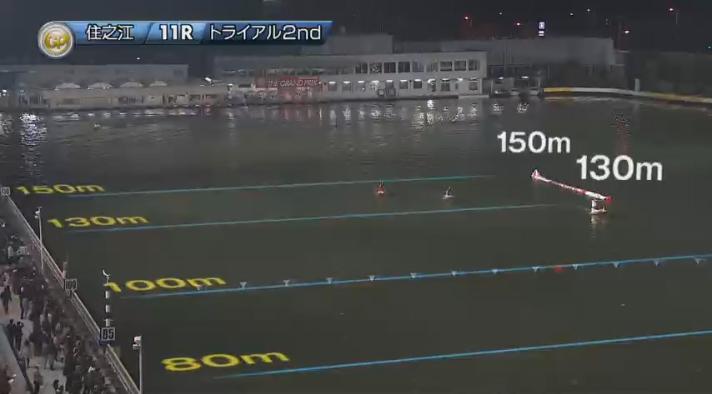 2019年グランプリ(賞金王決定戦)トライアル2nd3日目11R 進入は枠なり。3対3。 ナイター 住之江競艇場
