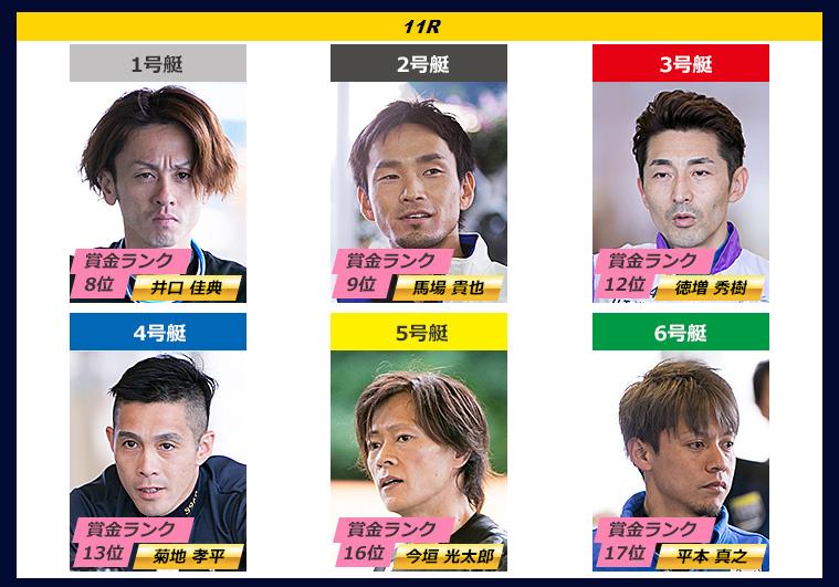 2019年競艇 第34回グランプリ 賞金王 住之江競艇場 トライアル1st 初日11R