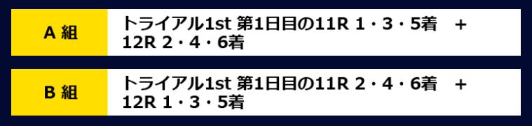 2019年競艇 第34回グランプリ 賞金王 住之江競艇場 トライアル1st 2日目