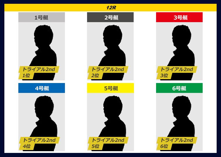 2019年競艇 第34回グランプリ 賞金王 住之江競艇場 トライアル2nd 初日11R