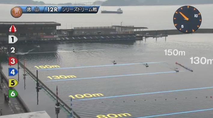 2019年競艇 第8回クイーンズクライマックス 初日ドリーム戦 進入は枠なり 徳山競艇場・ボートレース徳山