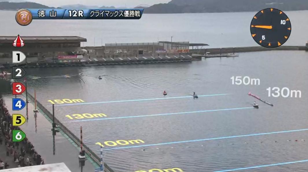 2019年競艇 第8回クイーンズクライマックス 優勝戦 進入は枠なり ボートレース徳山