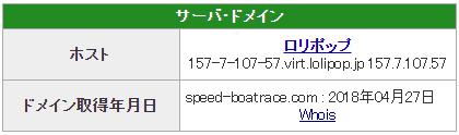 優良 SPEED(スピード) 競艇予想サイトの口コミ検証や無料情報の予想結果も公開中 ドメイン取得日