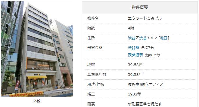 優良 SPEED(スピード) 競艇予想サイトの口コミ検証や無料情報の予想結果も公開中 エクラート渋谷ビル