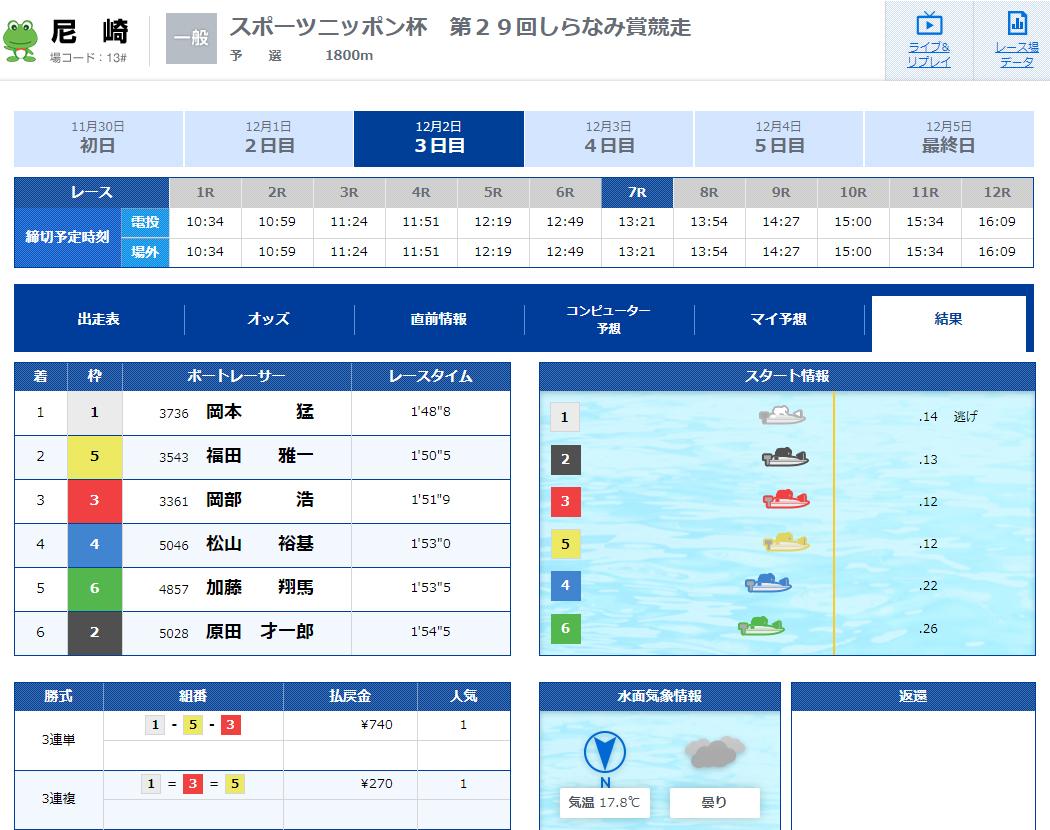 優良 SPEED(スピード) 競艇予想サイトの口コミ検証や無料情報の予想結果も公開中 12月2日PRACTICE-A結果