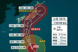 【競艇】台風19号接近でレースが荒れて万舟券が出やすくなる!?悪天候こそ不人気舟券が狙い目!ボートレース