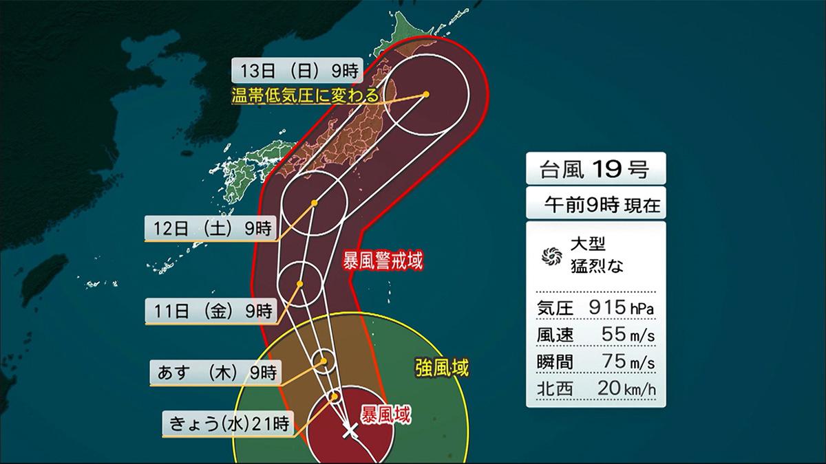 競艇台風19号接近でレースが荒れて万舟券が出やすくなる悪天候こそ不人気舟券が狙い目ボートレース|