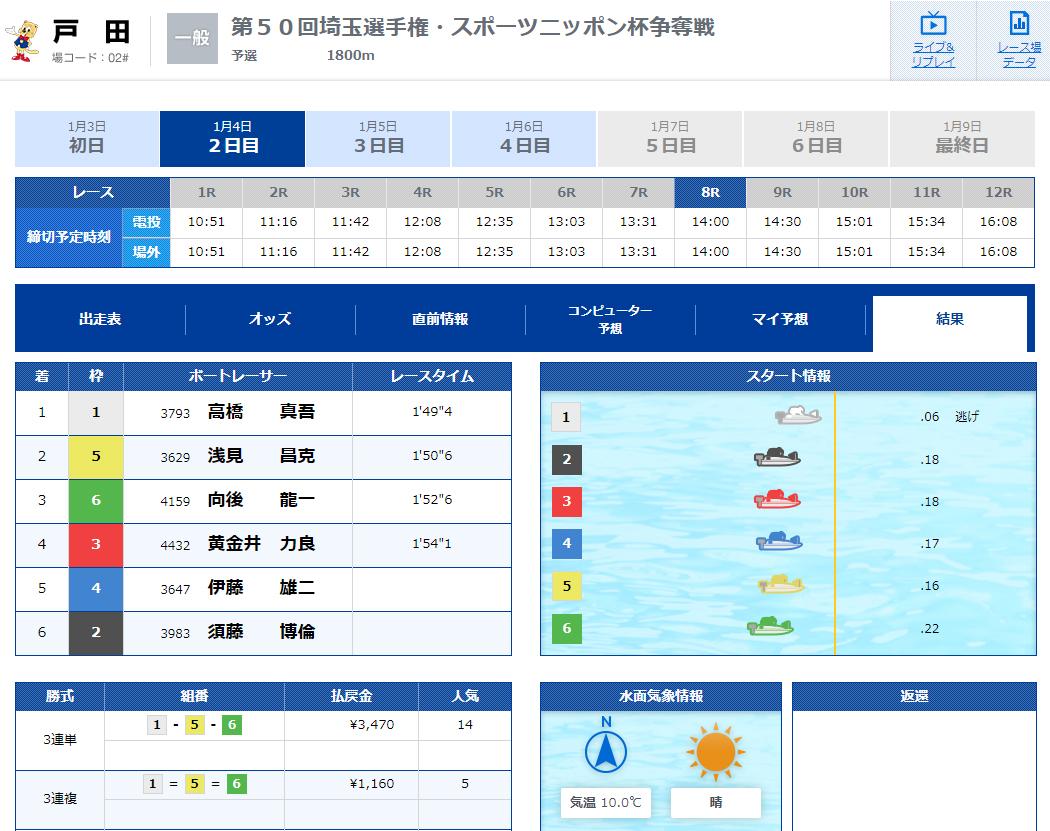 優良 船の時代(舟の時代) 競艇予想サイトの口コミ検証や無料情報の予想結果も公開中 『超安コロガシ-戸田-』1レース目結果