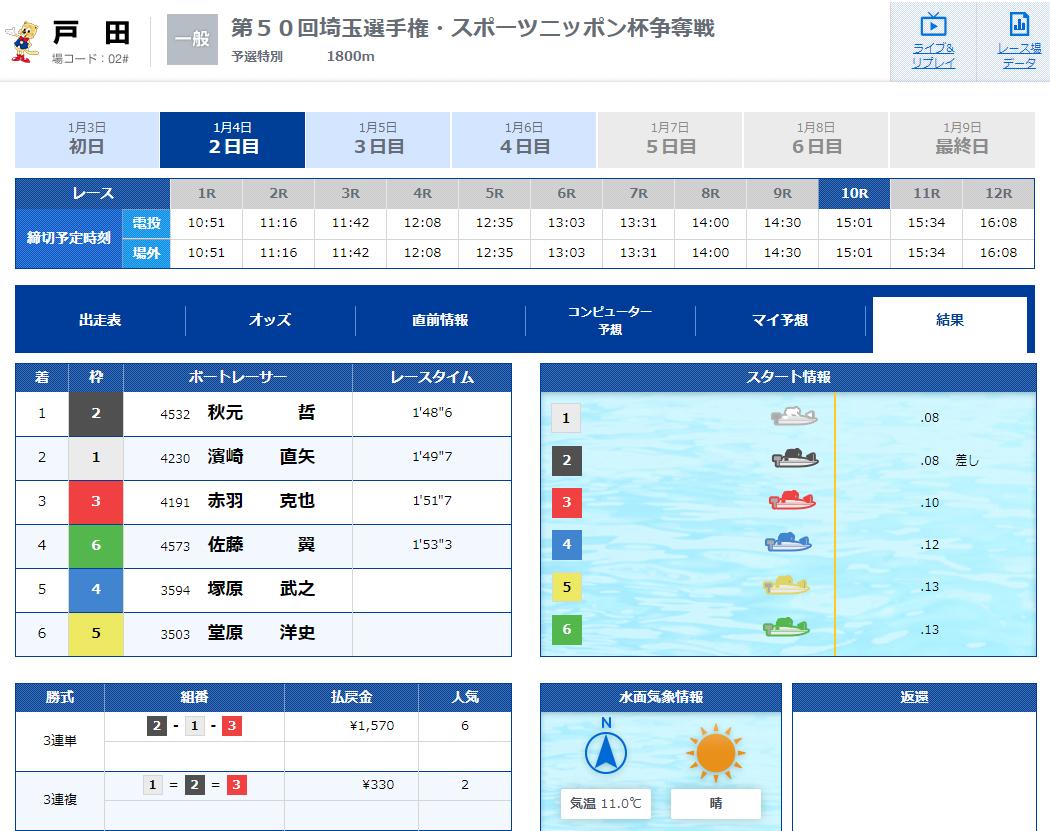 優良 船の時代(舟の時代) 競艇予想サイトの口コミ検証や無料情報の予想結果も公開中 『超安コロガシ-戸田-』コロガシ結果