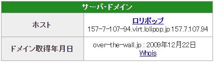 悪徳競艇予想サイト ボートアート・オンライン(BAO) over-the-wall.jpのドメイン情報 口コミ検証や無料情報の予想結果も公開中