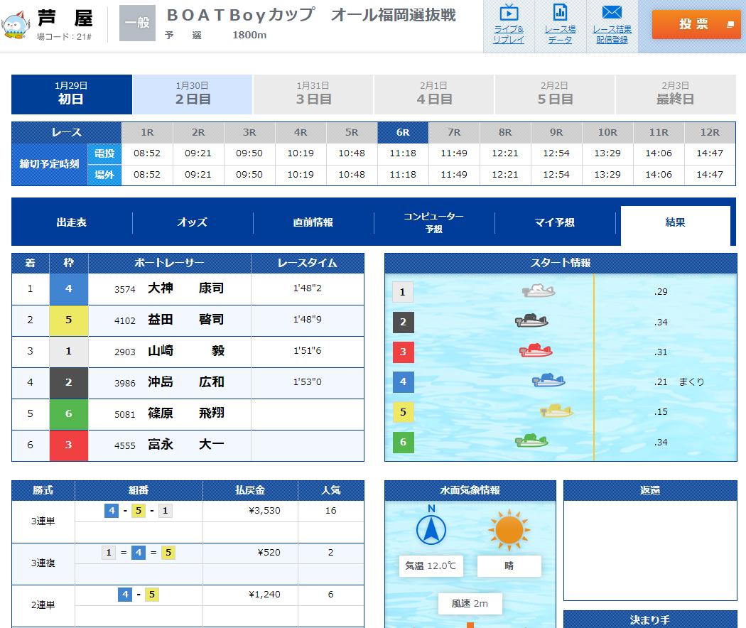 悪徳競艇予想サイト ボートアート・オンライン(BAO) 2020年1月29日の無料情報結果  口コミ検証や無料情報の予想結果も公開中