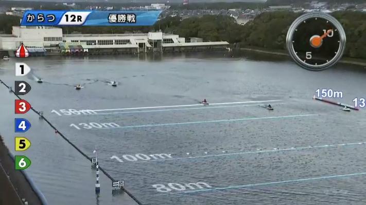2020年G1からつ周年「全日本王者決定戦」優勝戦 進入は枠なり 唐津競艇場・ボートレース
