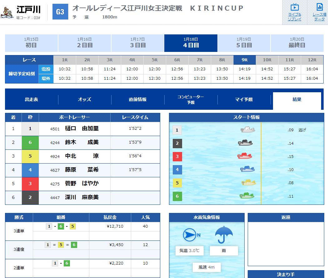 優良 競艇SPEED(競艇スピード)の有料プランSECOND(セカンド)2020年1月18日1レース目結果 競艇予想サイトの口コミ検証や無料情報の予想結果も公開中