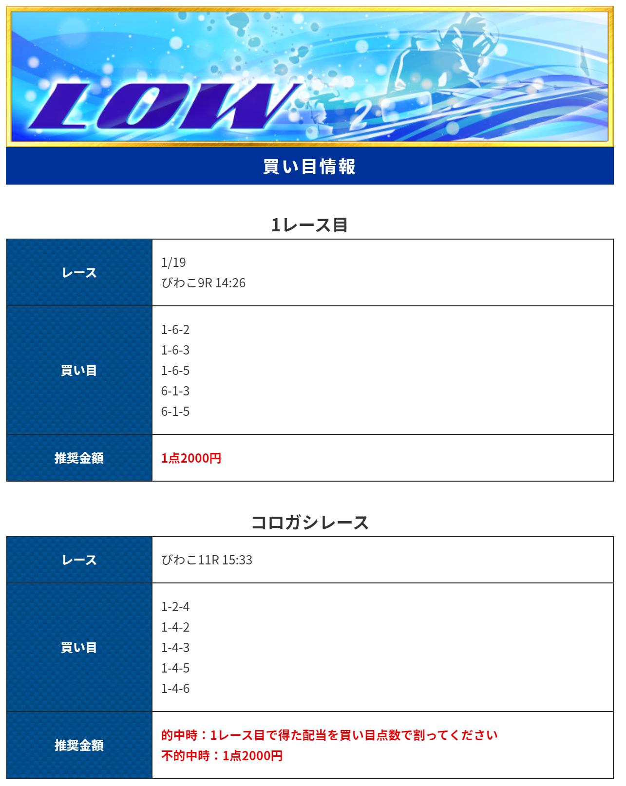 優良 競艇SPEED(競艇スピード)の有料プランLOW(ロウ)2020年1月19日買い目 競艇予想サイトの口コミ検証や無料情報の予想結果も公開中