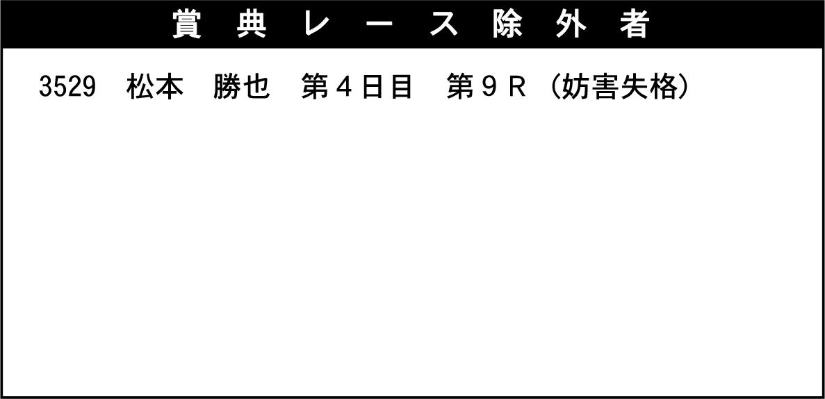 競艇選手死亡事故 松本勝也選手がレース中の事故で殉職した次の日の出走表 賞典レース除外者 A1級・兵庫支部・ボートレーサー