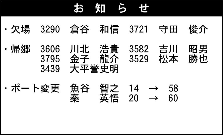 競艇選手死亡事故 松本勝也選手がレース中の事故で殉職した次の日の出走表 お知らせ A1級・兵庫支部・ボートレーサー