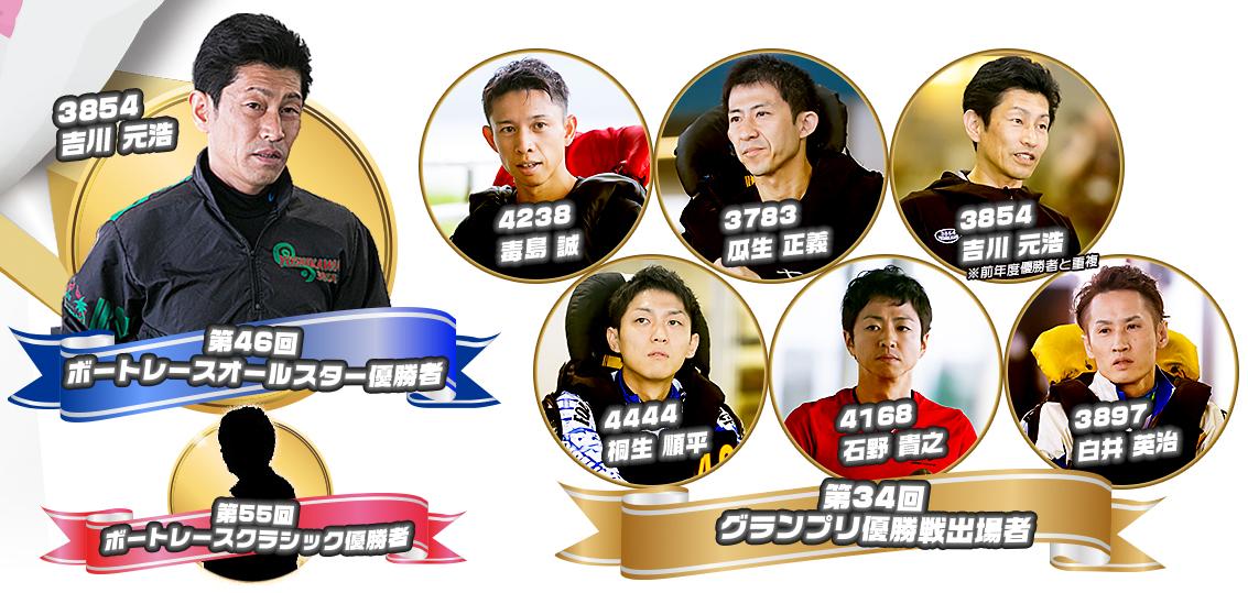 【競艇SG】第47回ボートレースオールスター ファン投票 優先出場選手 ボートレース住之江