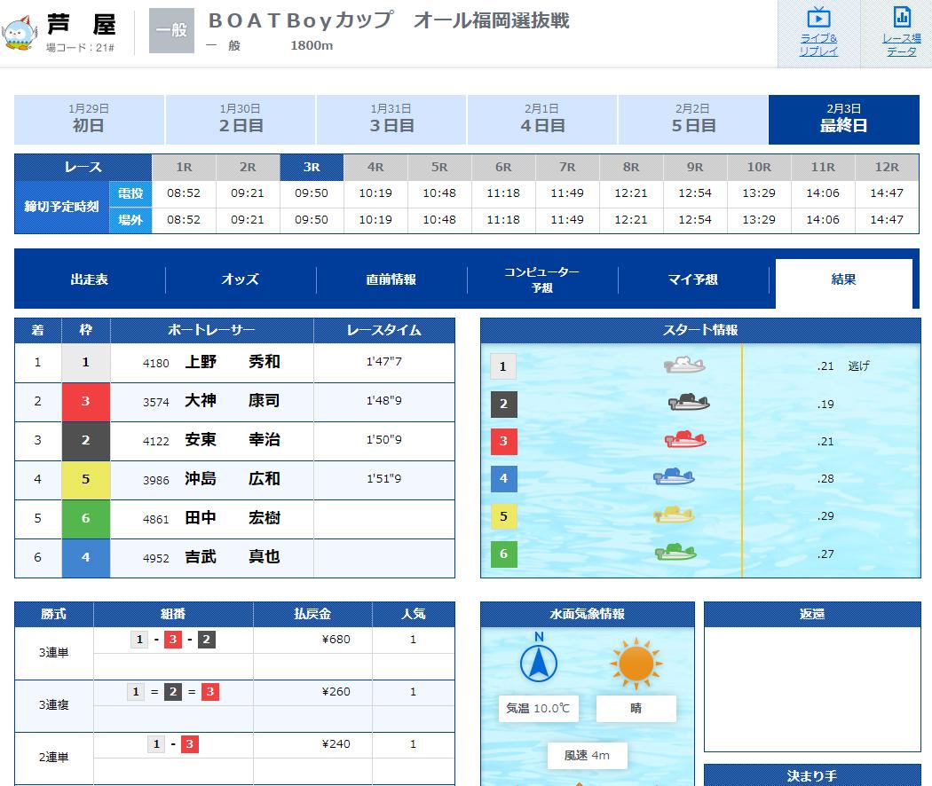 優良 競艇ブルーオーシャン(競艇BLUE OCEAN)の有料プラン「モーニングmini」2020年2月3日1レース目結果 競艇予想サイトの口コミ検証や無料情報の予想結果も公開中