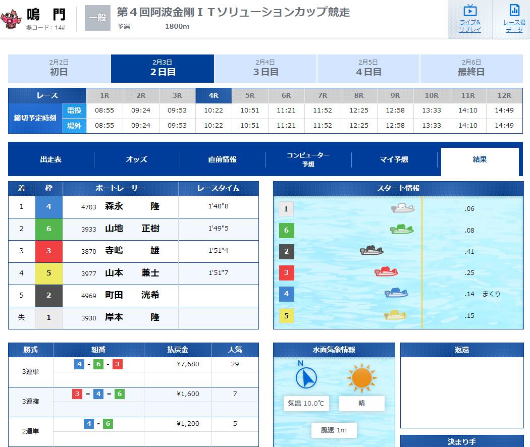優良 競艇ブルーオーシャン(競艇BLUE OCEAN)の有料プラン「モーニングmini」2020年2月3日コロガシ結果 競艇予想サイトの口コミ検証や無料情報の予想結果も公開中