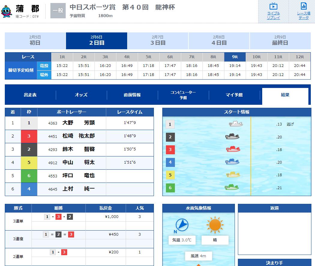 優良 競艇ブルーオーシャン(競艇BLUE OCEAN)の有料プラン「ナイターmini」2020年2月6日1レース目結果 競艇予想サイトの口コミ検証や無料情報の予想結果も公開中