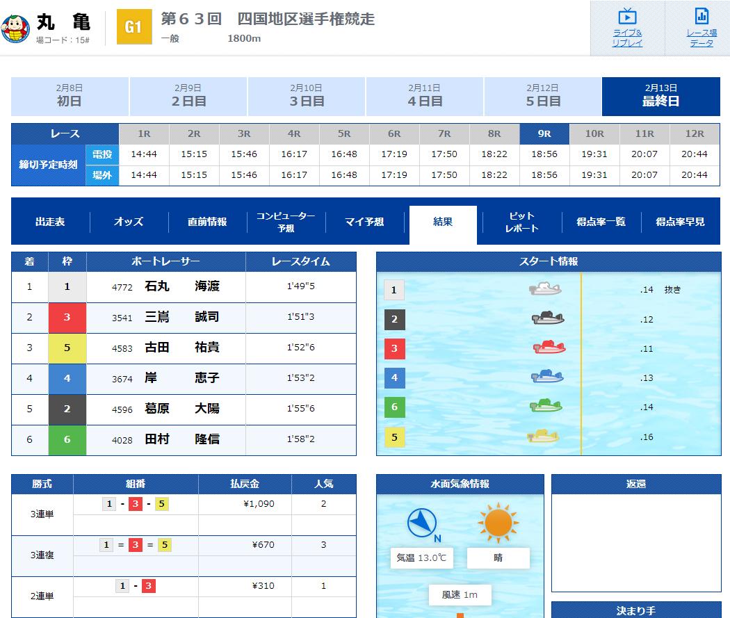 優良 競艇ブルーオーシャン(競艇BLUE OCEAN)の有料プラン「ナイターmini」2020年2月13日1レース目結果 競艇予想サイトの口コミ検証や無料情報の予想結果も公開中
