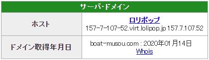 船国無双(せんごくむそう) 優良競艇予想サイト・悪徳競艇予想サイトの口コミ検証や無料情報の予想結果も公開中 ドメイン取得日は2020年01月14日