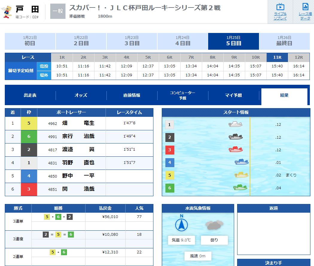船国無双(せんごくむそう) 優良競艇予想サイト・悪徳競艇予想サイトの口コミ検証や無料情報の予想結果も公開中 2020年1月25日の無料情報「鍛錬」結果