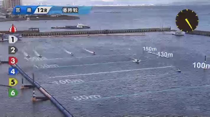 【競艇G1】2020年中国地区選手権優勝戦 進入は12/3456 ボートレース宮島