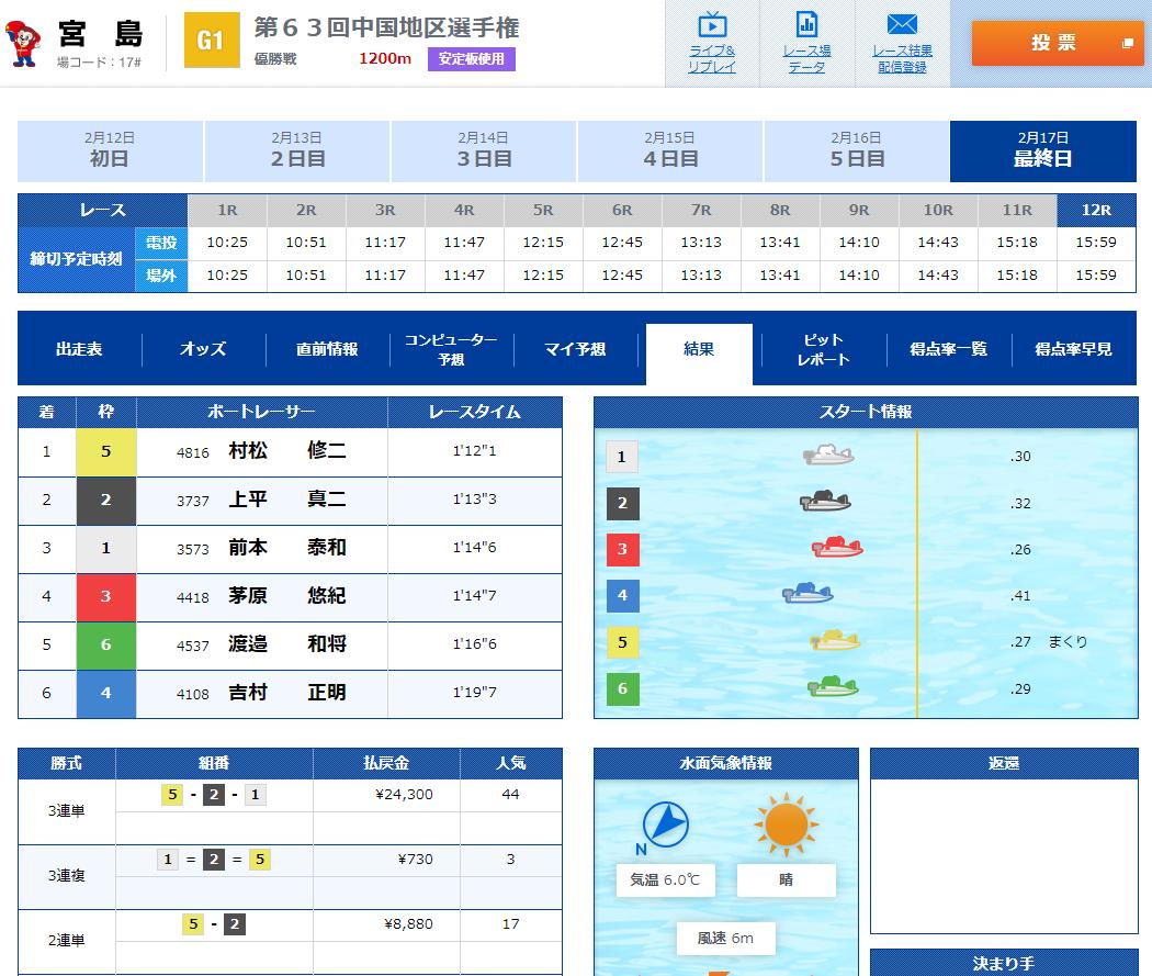 宮島 競艇 レース 結果