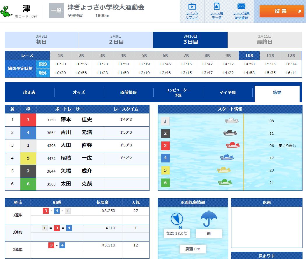 優良競艇予想サイト ブルーオーシャン 2020年3月10日無料情報 結果・競艇ボートレース