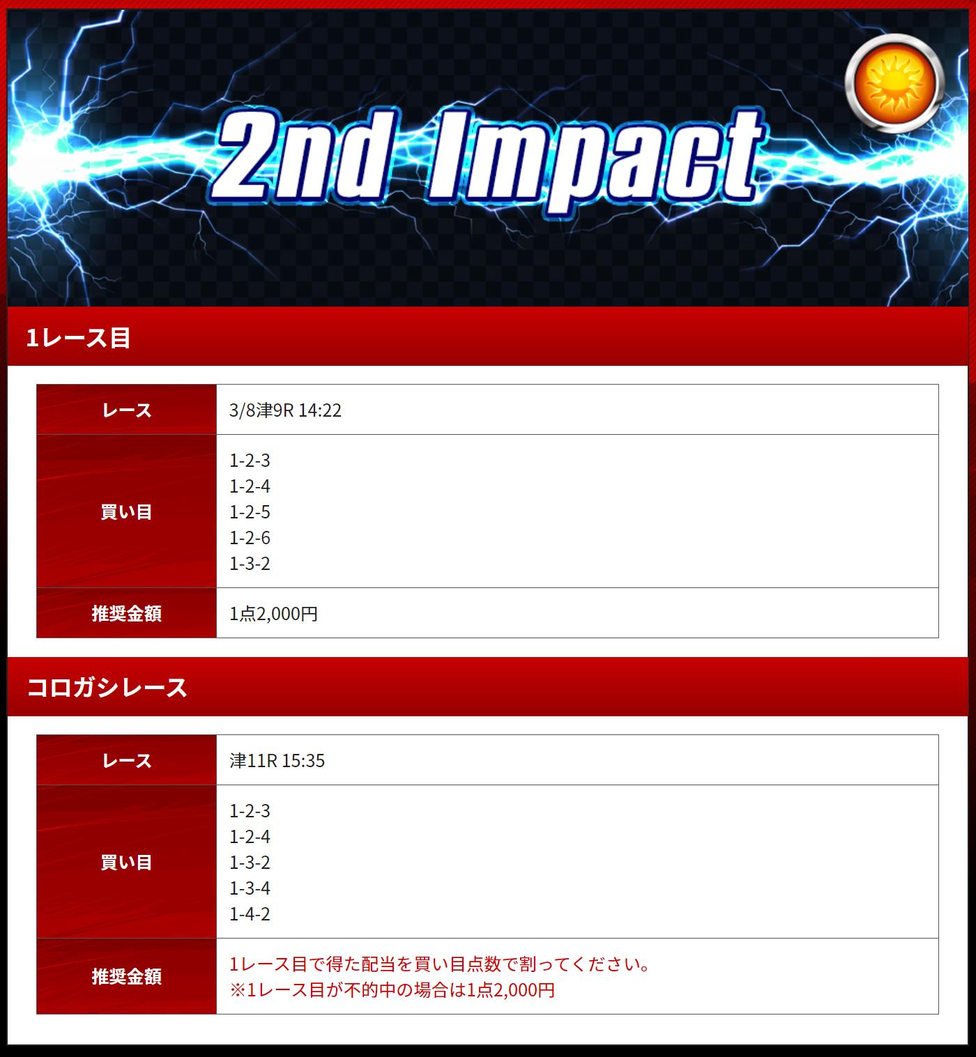 競艇IMPACT(インパクト) 優良競艇予想サイト・悪徳競艇予想サイトの口コミ検証や無料情報の予想結果も公開中 2020年3月8日 有料情報「2nd Impact」デイ買い目